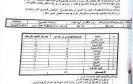 مصححي أمتحانات الثانوية العامة يطالبون وزارة التربية والتعليم تسديد مستحقاتهم المالية