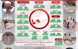 الإمارات تطلق الحملة الرمضانية في اليمن بحزمة مبادرات ومشاريع خيرية وإنسانية