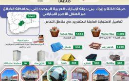 قوافل الإغاثة الإماراتية تتواصل لمساعدة النازحين بالضالع