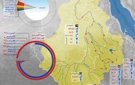 نذر خلاف دبلوماسي بين القاهرة وأديس أبابا بسبب سدّ النهضة